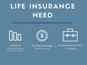calculate personal life insurance